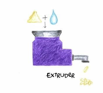 extruder